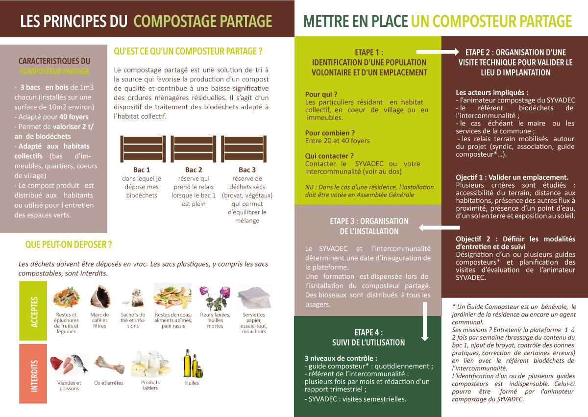 compostage-collectif